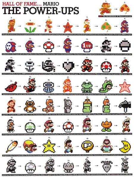 [Tópico Oficial]Videos e Imagens engraçadas. - Página 5 Mario-power-ups